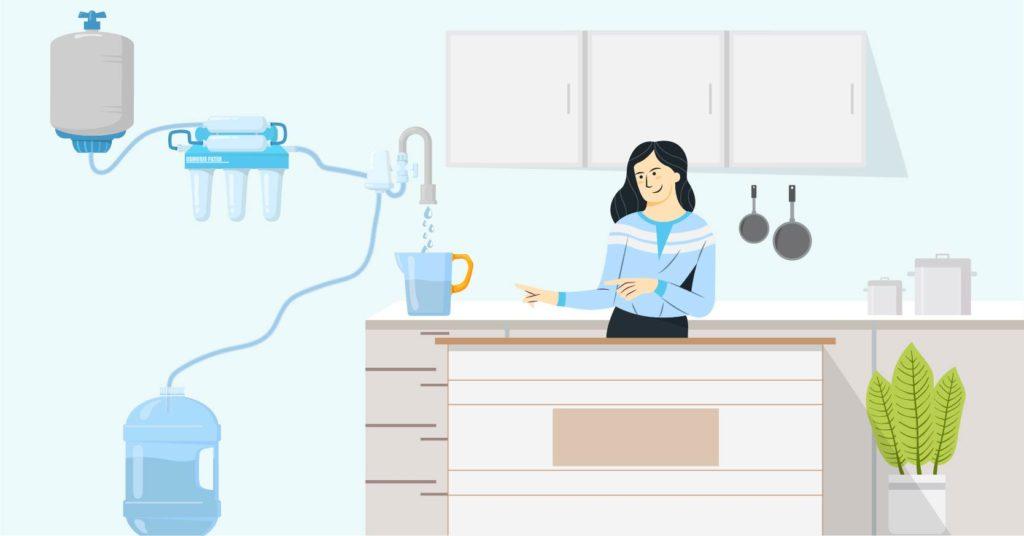 RO water saving tips eco friendly water harvesting RO